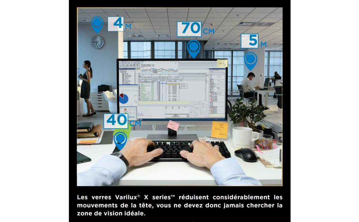 39bd0d946f27d Les verres Varilux® X series™ réduisent considérablement les mouvements de  la tête